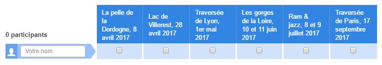 L'Aviron Clermont Aydat, randonnées