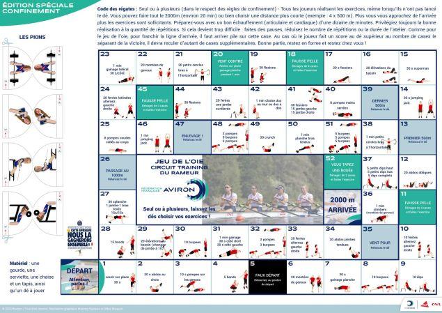 L'Aviron Clermont Aydat, jeu de l'oie, confinement, Fédération Française d'Aviron